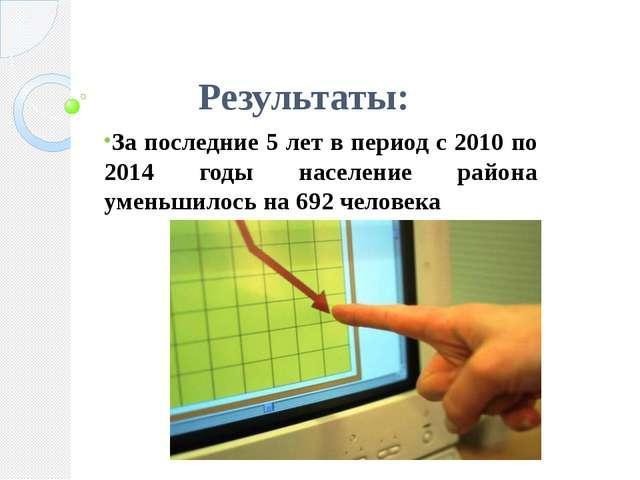 Результаты: За последние 5 лет в период с 2010 по 2014 годы население района...