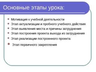 Основные этапы урока: Мотивация к учебной деятельности Этап актуализации и пр