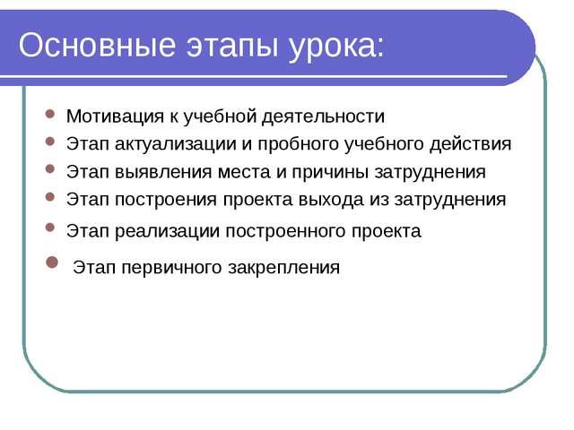 Основные этапы урока: Мотивация к учебной деятельности Этап актуализации и пр...