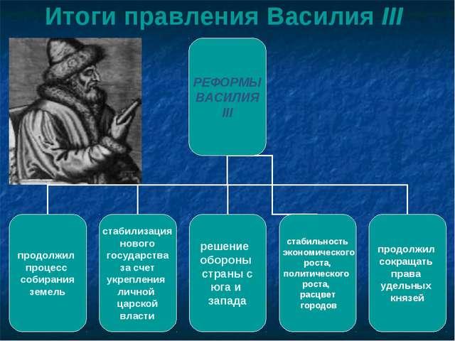 Итоги правления Василия III