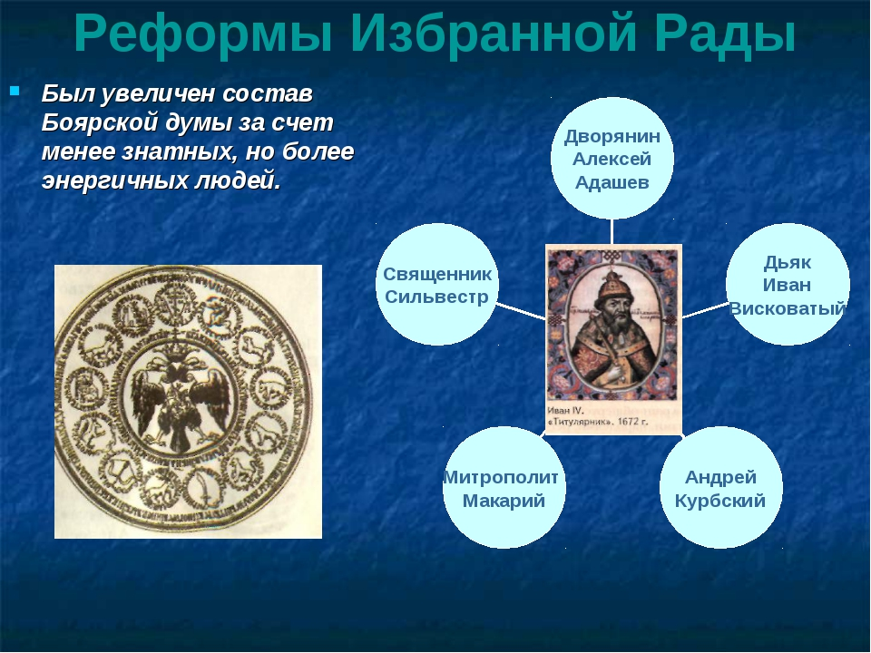 Реформы Избранной Рады Был увеличен состав Боярской думы за счет менее знатны...