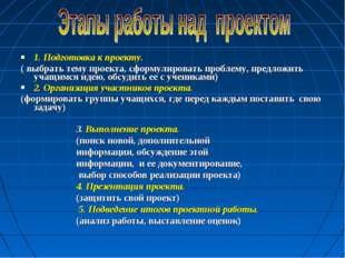 1. Подготовка к проекту. ( выбрать тему проекта, сформулировать проблему, пре