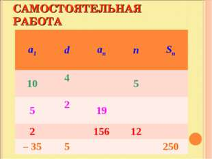САМОСТОЯТЕЛЬНАЯ РАБОТА a1 d annSn 104 5 52 19 215612 – 355