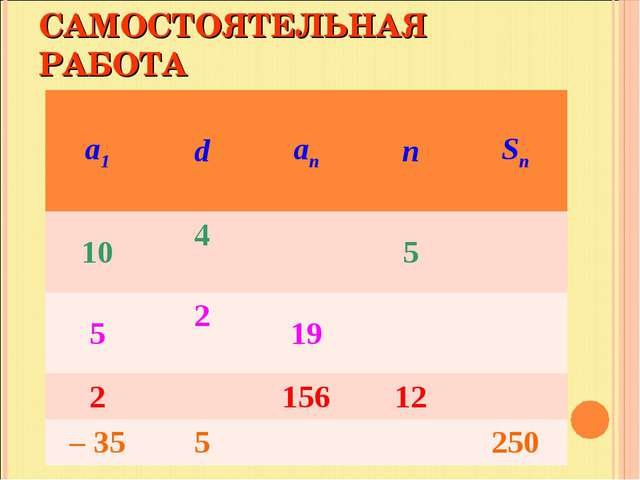 САМОСТОЯТЕЛЬНАЯ РАБОТА a1 d annSn 104 5 52 19 215612 – 355...