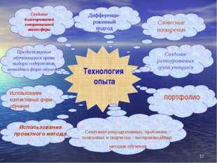 Технология опыта портфолио Создание разноуровневых групп учащихся Словесные п