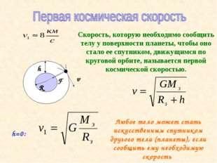 h R v F Скорость, которую необходимо сообщить телу у поверхности планеты, что