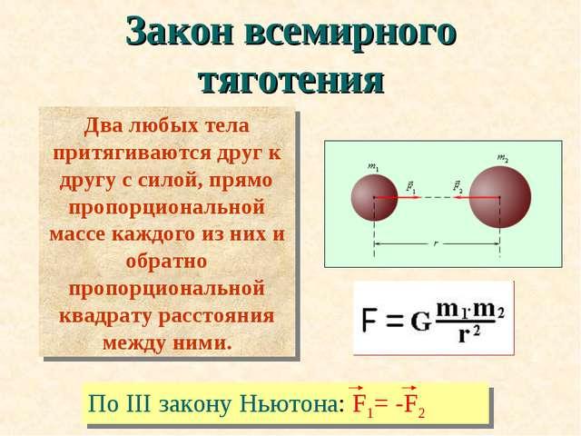 Закон всемирного тяготения Два любых тела притягиваются друг к другу с силой,...