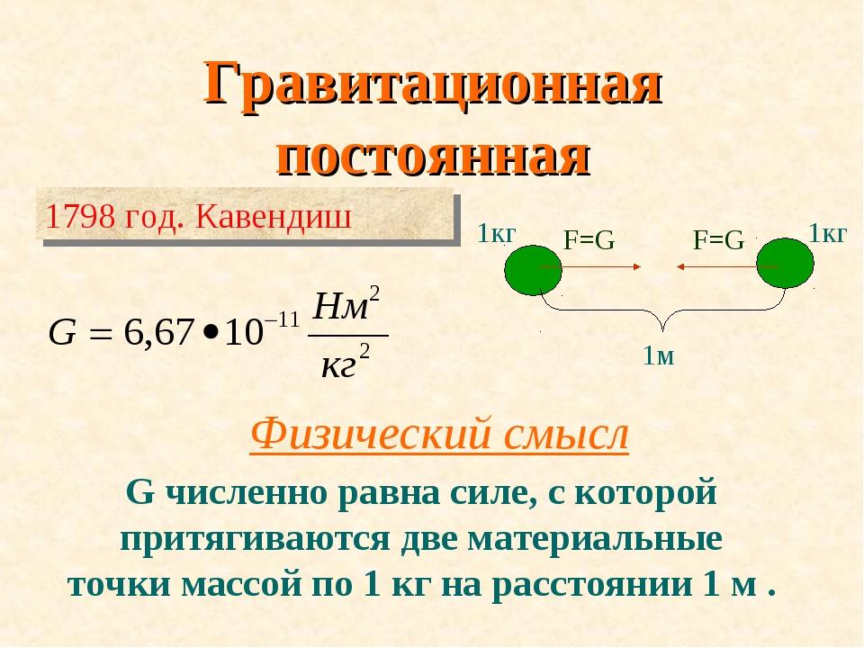 Гравитационная постоянная 1м F=G F=G 1кг 1кг Физический смысл G численно равн...