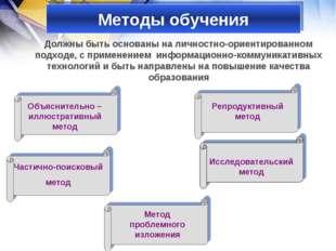 Методы обучения Объяснительно – иллюстративный метод Репродуктивный метод Час