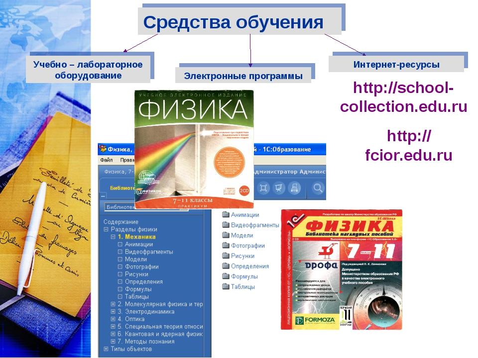 Средства обучения Учебно – лабораторное оборудование Электронные программы Ин...