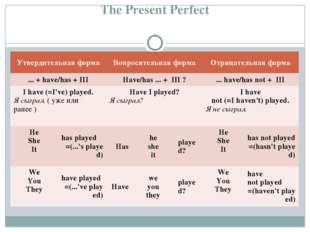 The Present Perfect Утвердительная формаВопросительная формаОтрицательная ф