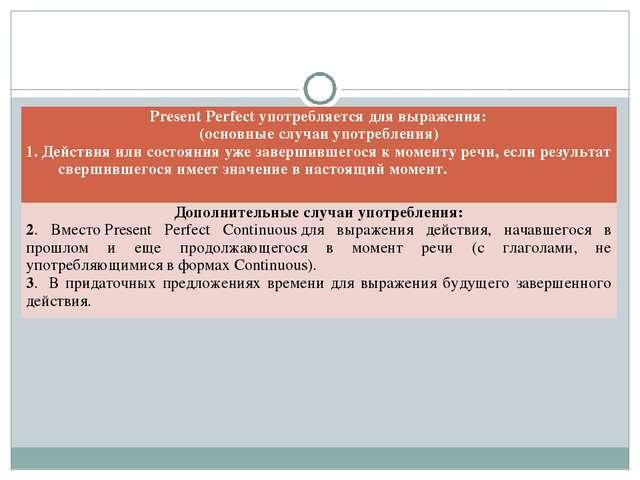 Present Perfectупотребляется для выражения: (основныеслучаи употребления) 1...