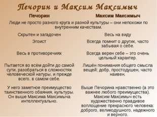 Печорин и Максим Максимыч ПечоринМаксим Максимыч Люди не просто разного круг