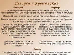 Печорин и Грушницкий Печорин Вернер У обоих глубокий и острый аналитический