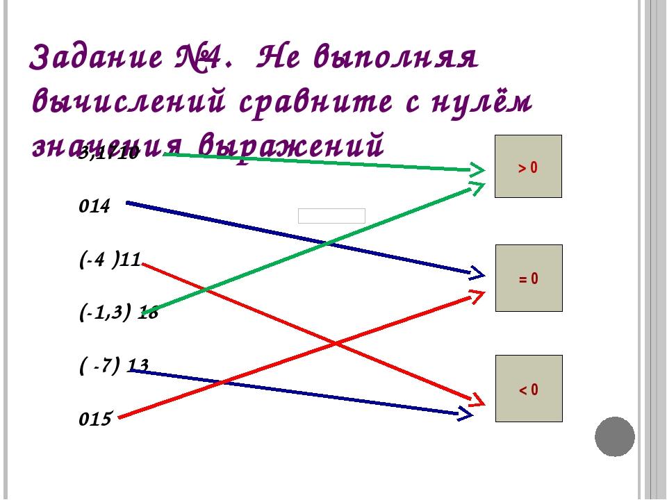 Задание №4. Не выполняя вычислений сравните с нулём значения выражений 3,1710...