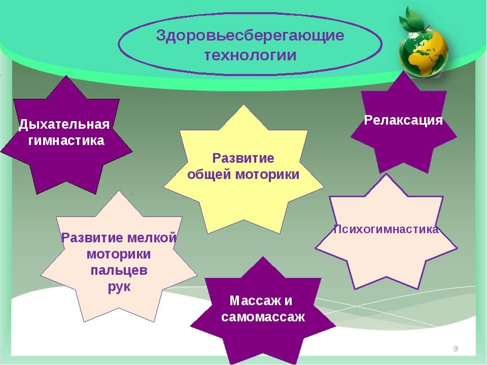 Здоровьесберегающие технологии Дыхательная гимнастика Развитие общей моторики...