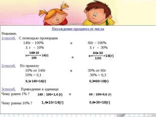 Нахождение процента от числа Решение. 1способ. С помощью пропорции 140г – 100