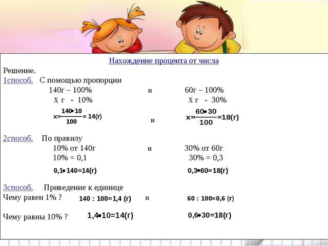 Нахождение процента от числа Решение. 1способ. С помощью пропорции 140г – 100...