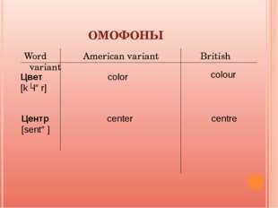 ОМОФОНЫ Word American variant British variant colour сolor Цвет [kʌlər] cente