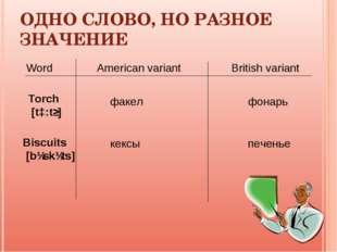 ОДНО СЛОВО, НО РАЗНОЕ ЗНАЧЕНИЕ Word American variant British variant Torch [t