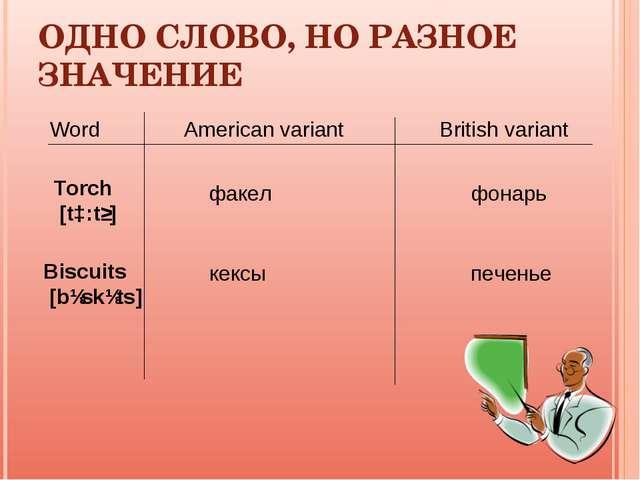 ОДНО СЛОВО, НО РАЗНОЕ ЗНАЧЕНИЕ Word American variant British variant Torch [t...