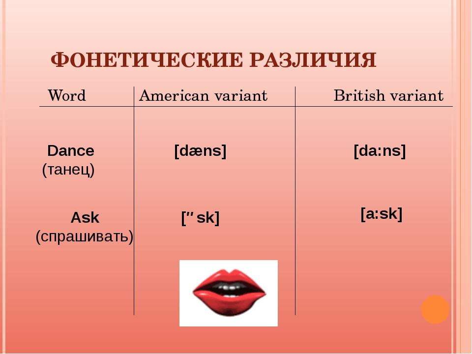 ФОНЕТИЧЕСКИЕ РАЗЛИЧИЯ Word American variant British variant Dance (танец) [dæ...