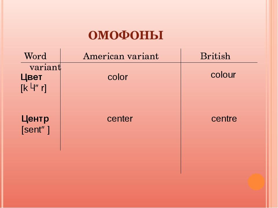 ОМОФОНЫ Word American variant British variant colour сolor Цвет [kʌlər] cente...