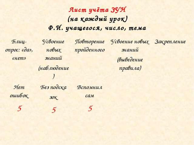 Лист учёта ЗУН (на каждый урок) Ф.И. учащегося, число, тема Блиц-опрос: «да»,...