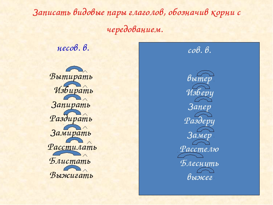 Записать видовые пары глаголов, обозначив корни с чередованием. несов. в. Выт...