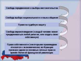 ; Свобода передвижения и выбора местожительства Cвобода выбора национальности