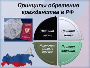 Принципы обретения гражданства в РФ
