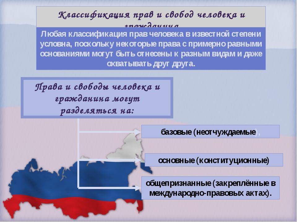 Классификация прав и свобод человека и гражданина Любая классификация прав че...