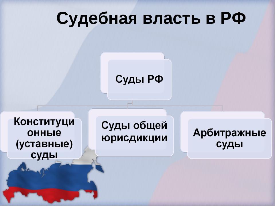 Судебная власть в РФ