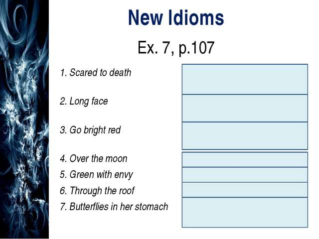 New Idioms Ex. 7, p.107 1. Scared to deathНапуганный до смерти 2. Long face...