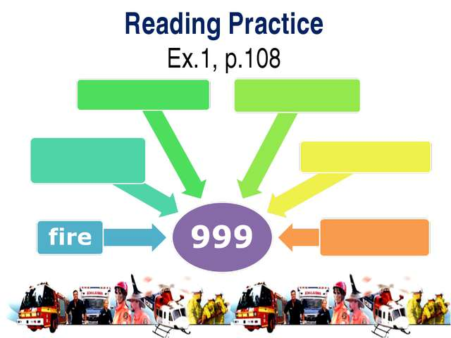 Reading Practice Ex.1, p.108