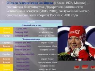 О́льга Алексе́евна За́йцева (16 мая 1978, Москва)— российская биатлонистка.