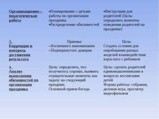 3. Коррекция и контроль достижения результатаПриемы: Косвенного напоминания