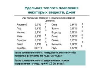 Удельная теплота плавления некоторых веществ, Дж/кг (при температуре плавлени