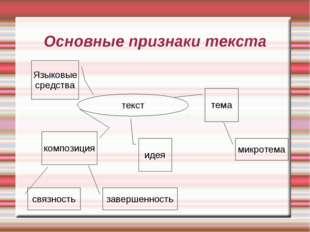 Основные признаки текста текст тема идея композиция Языковые средства микроте