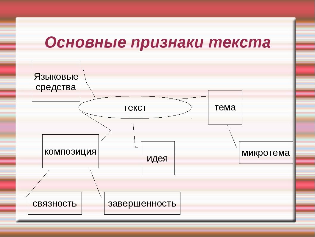Основные признаки текста текст тема идея композиция Языковые средства микроте...