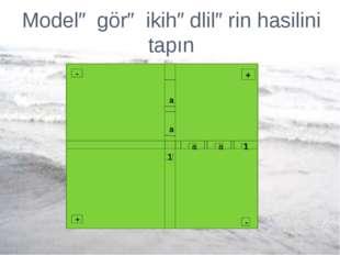Modelə görə ikihədlilərin hasilini tapın a a a a a 1 1 + - + -