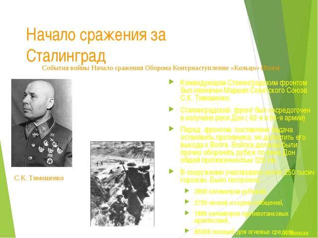 Начало сражения за Сталинград Наступление осуществлялось силами группы армий...