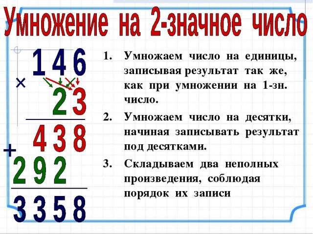 Умножаем число на единицы, записывая результат так же, как при умножении на 1...