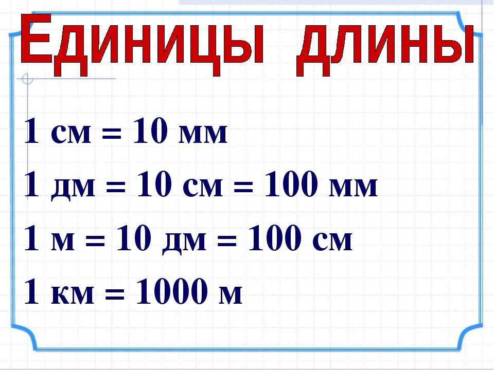 Какие единицы длины вы знаете? * миллиметр * сантиметр * дециметр * метр * ки