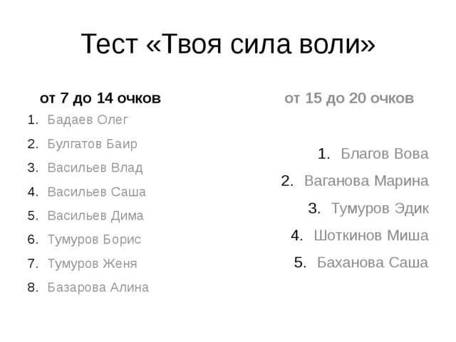 Тест «Твоя сила воли» от 7 до 14 очков Бадаев Олег Булгатов Баир Васильев Вла...