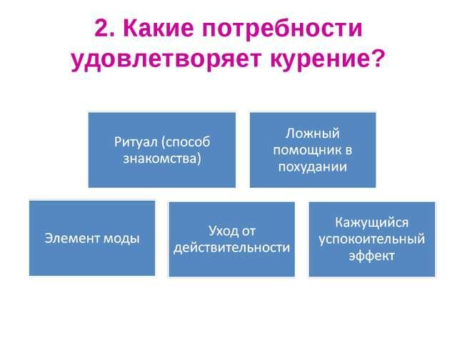 2. Какие потребности удовлетворяет курение?