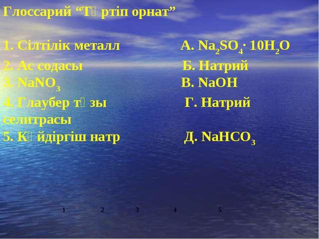 """Глоссарий """"Тәртіп орнат"""" 1. Сілтілік металл А. Na2SO4· 10H2O 2. Ас содасы Б...."""