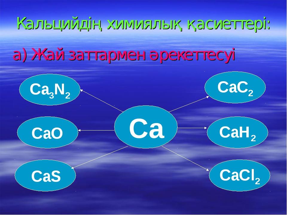 Кальцийдің химиялық қасиеттері: а) Жай заттармен әрекеттесуі Ca3N2 CaO CaS Ca...