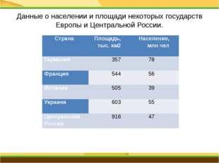 Центральный экономический район Состав: 1.Брянская область 2.Владимирская