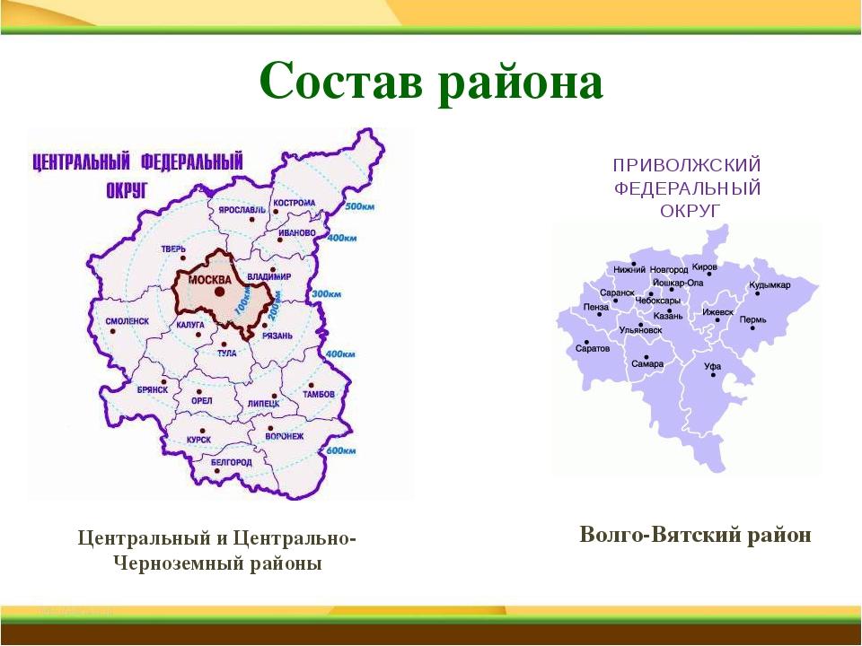 Состав района Центральный и Центрально-Черноземный районы Волго-Вятский райо...